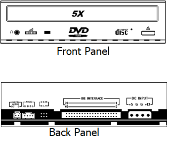 Structure-of-the-DVD-ROM-Drive