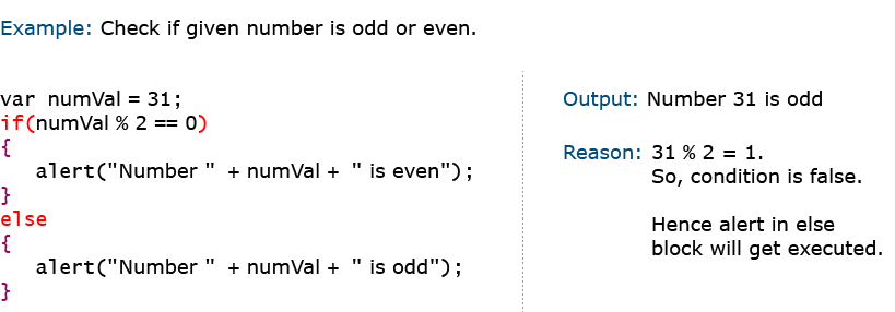 JS if else example